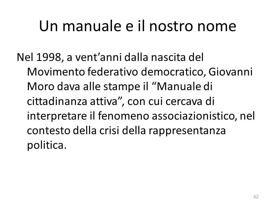 Un manuale e il nostro nome Nel 1998, a ventanni dalla nascita del Movimento federativo democratico, Giovanni Moro dava alle stampe il Manuale di citt