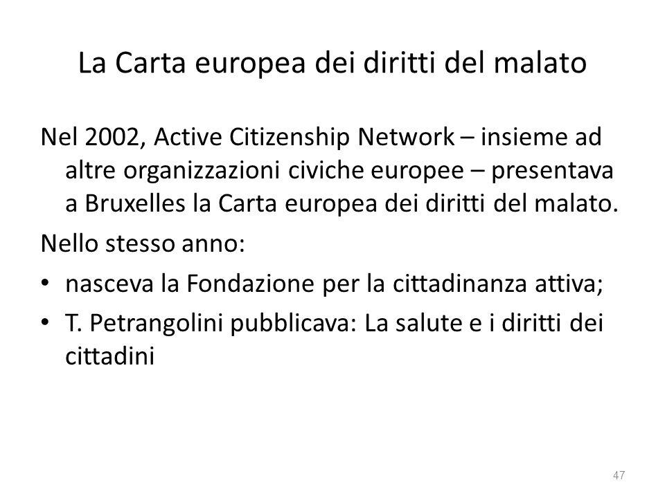 La Carta europea dei diritti del malato Nel 2002, Active Citizenship Network – insieme ad altre organizzazioni civiche europee – presentava a Bruxelle