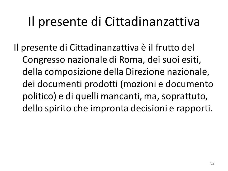 Il presente di Cittadinanzattiva Il presente di Cittadinanzattiva è il frutto del Congresso nazionale di Roma, dei suoi esiti, della composizione dell