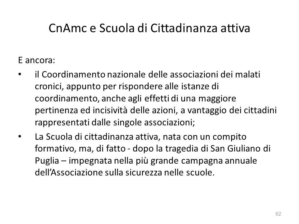 CnAmc e Scuola di Cittadinanza attiva E ancora: il Coordinamento nazionale delle associazioni dei malati cronici, appunto per rispondere alle istanze