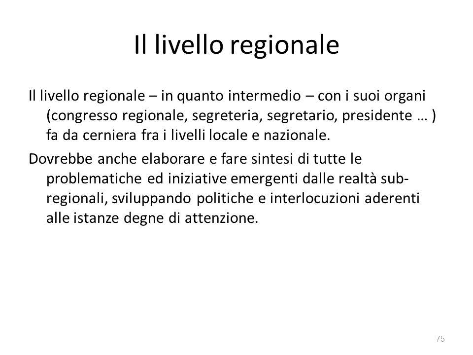 Il livello regionale Il livello regionale – in quanto intermedio – con i suoi organi (congresso regionale, segreteria, segretario, presidente … ) fa d
