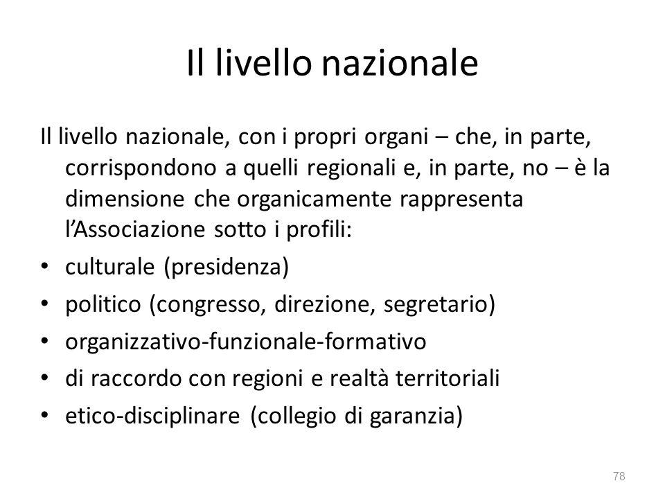 Il livello nazionale Il livello nazionale, con i propri organi – che, in parte, corrispondono a quelli regionali e, in parte, no – è la dimensione che