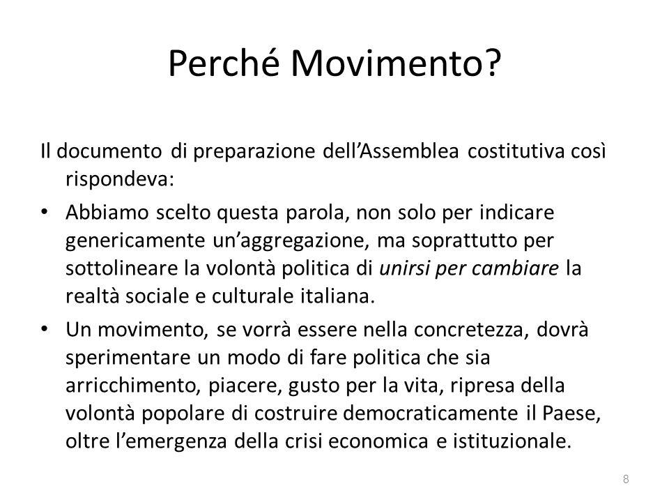 Perché Movimento? Il documento di preparazione dellAssemblea costitutiva così rispondeva: Abbiamo scelto questa parola, non solo per indicare generica