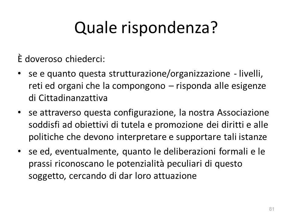 Quale rispondenza? È doveroso chiederci: se e quanto questa strutturazione/organizzazione - livelli, reti ed organi che la compongono – risponda alle