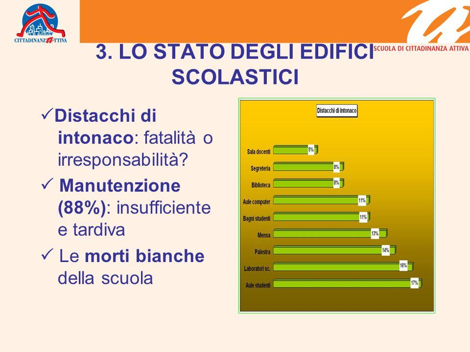 3. LO STATO DEGLI EDIFICI SCOLASTICI Distacchi di intonaco: fatalità o irresponsabilità.