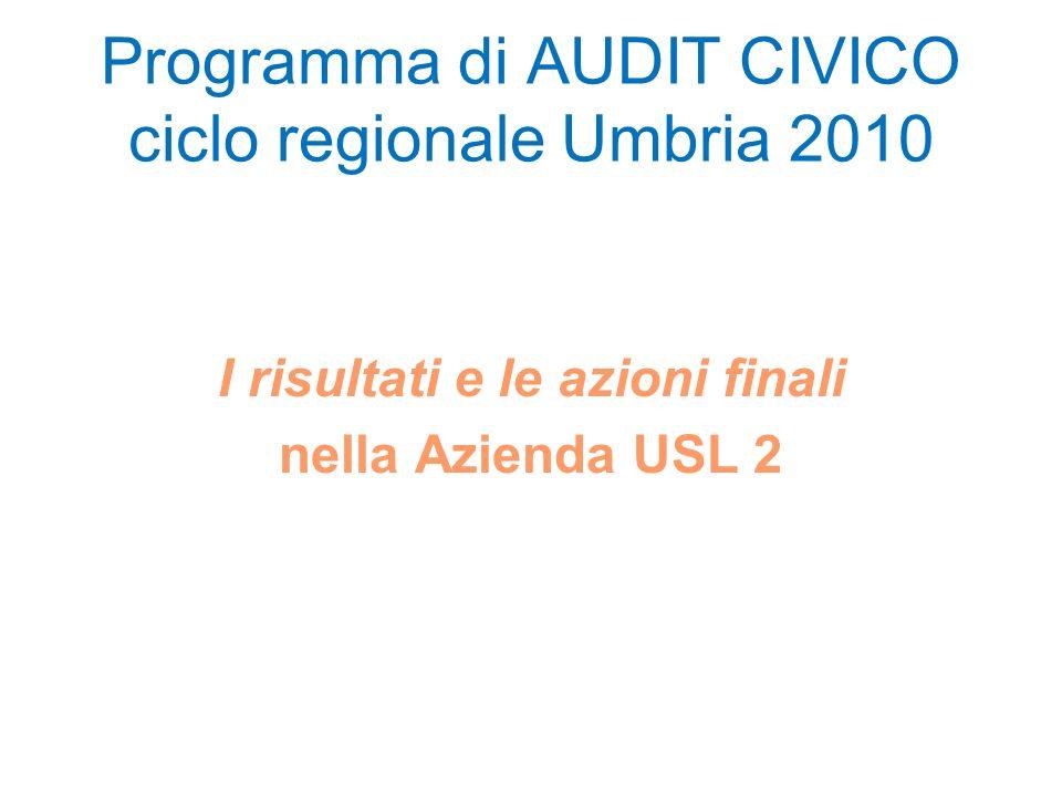 Programma di AUDIT CIVICO ciclo regionale Umbria 2010 I risultati e le azioni finali nella Azienda USL 2