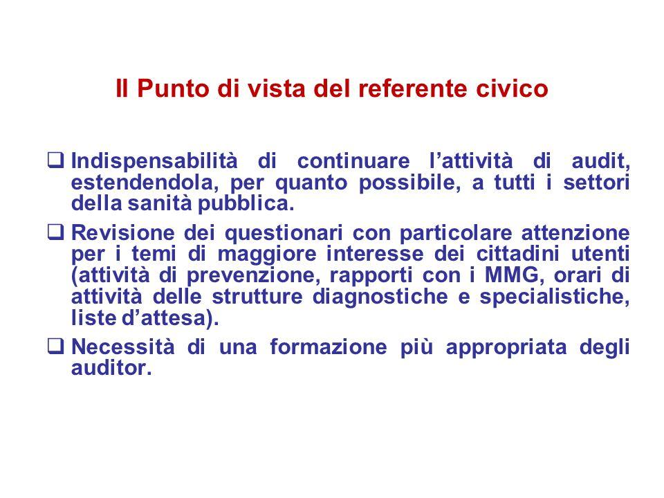 Il Punto di vista del referente civico Indispensabilità di continuare lattività di audit, estendendola, per quanto possibile, a tutti i settori della sanità pubblica.