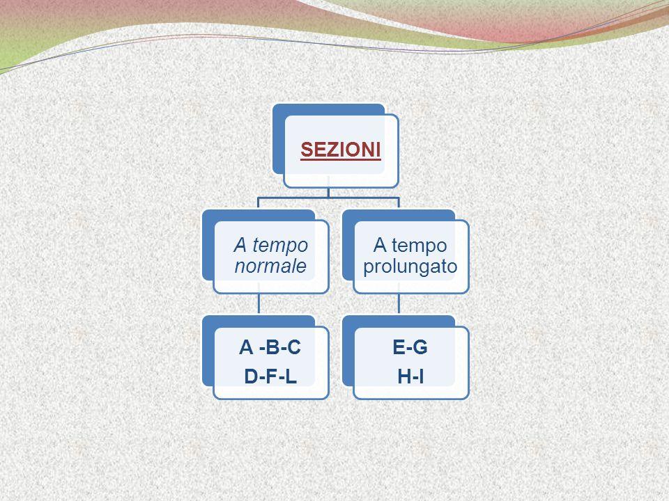 SEZIONI A tempo normale A -B-C D-F-L A tempo prolungato E-G H-I
