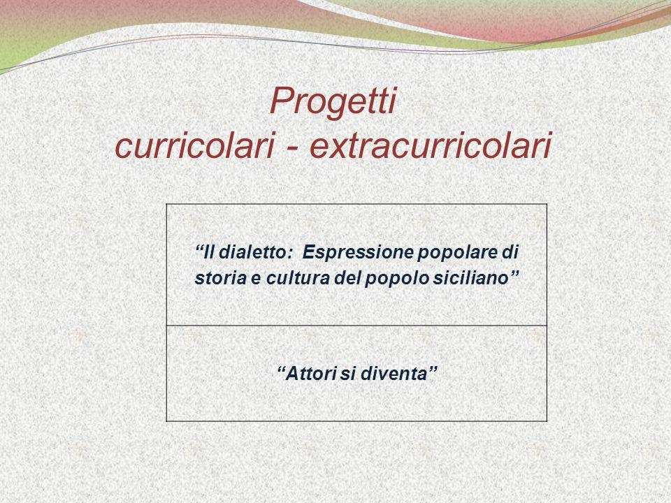Progetti curricolari - extracurricolari Il dialetto: Espressione popolare di storia e cultura del popolo siciliano Attori si diventa