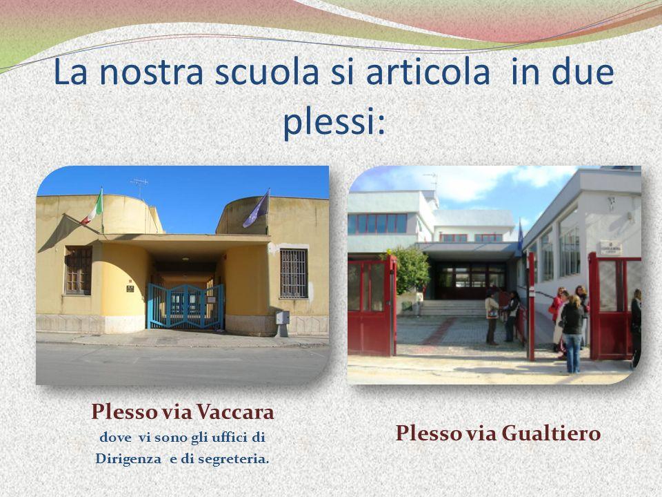 La nostra scuola si articola in due plessi: Plesso via Vaccara dove vi sono gli uffici di Dirigenza e di segreteria.