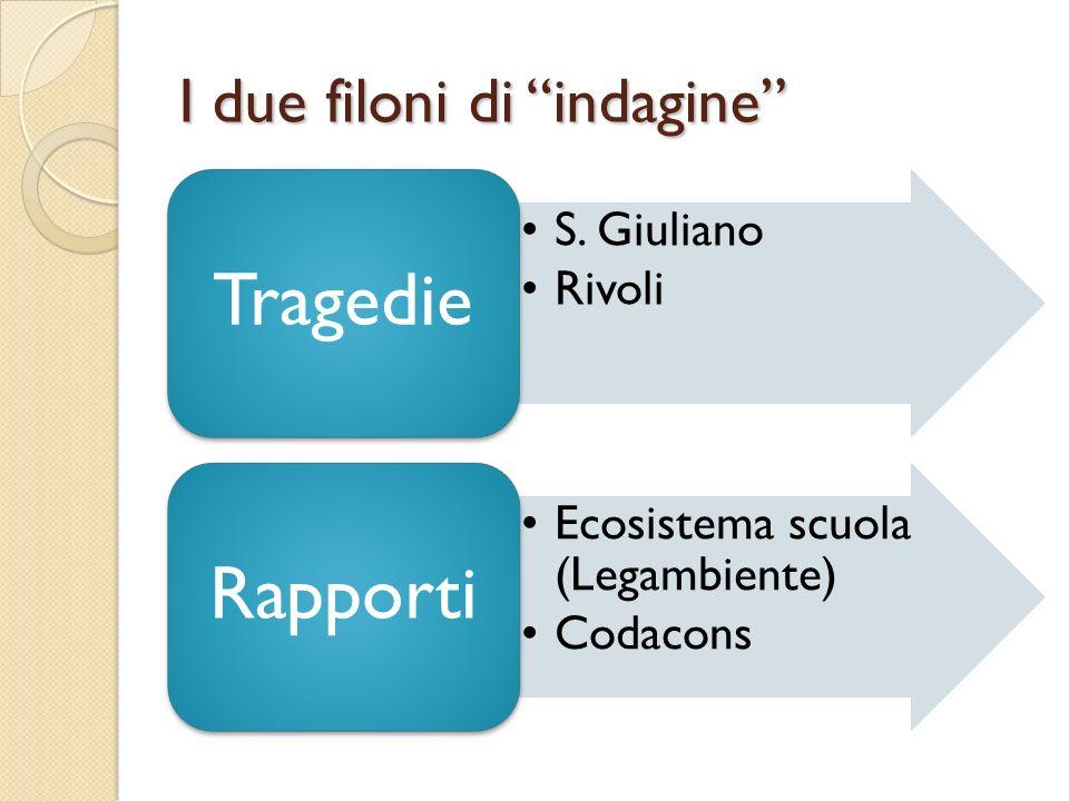 I due filoni di indagine S. Giuliano Rivoli Tragedie Ecosistema scuola (Legambiente) Codacons Rapporti