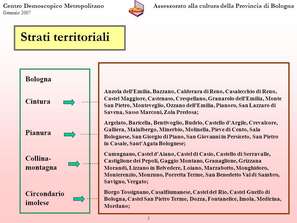84 Giudizio sulla Provincia in campo culturale (valori percentuali sul totale degli intervistati; n = 1.500) anonimiconsumistiespressiviaffluenti n=576n=271n=230n=423 100,0 4,24,09,38,8 42,058,450,951,2 3,93,87,911,2 0,61,11,81,9 47,032,129,026,5 Azione in campo culturale: I consumi culturali Centro Demoscopico MetropolitanoAssessorato alla cultura della Provincia di Bologna Gennaio 2007 55,2 7,8