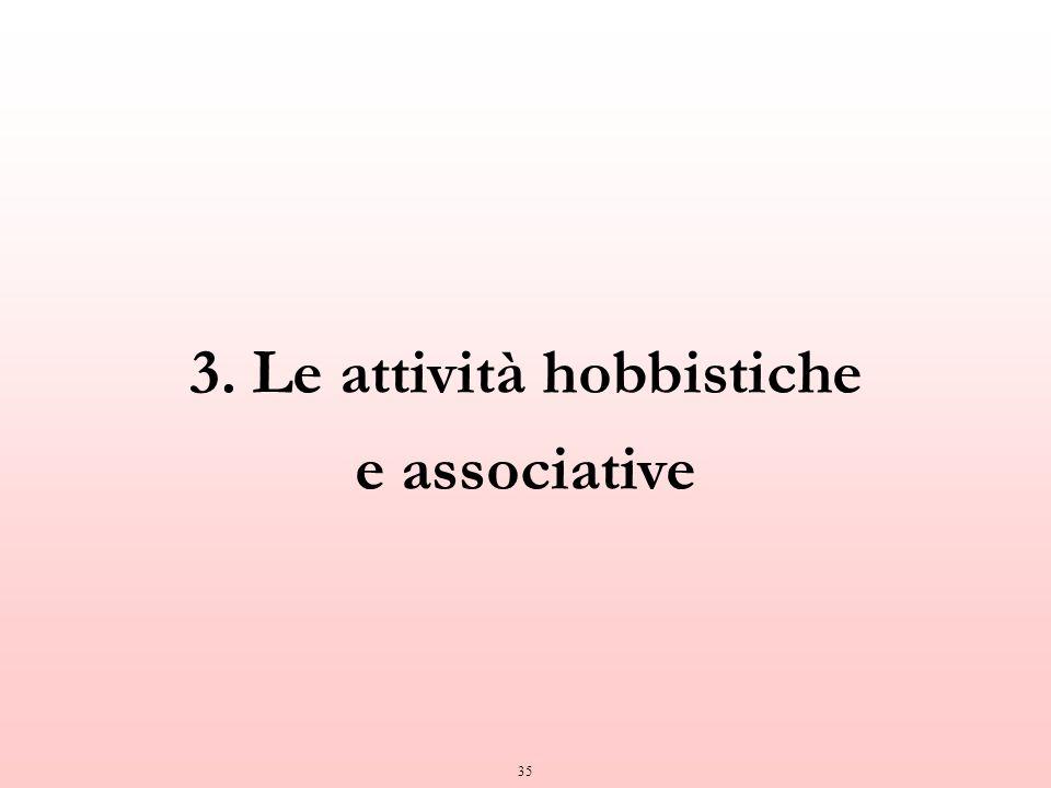 35 3. Le attività hobbistiche e associative