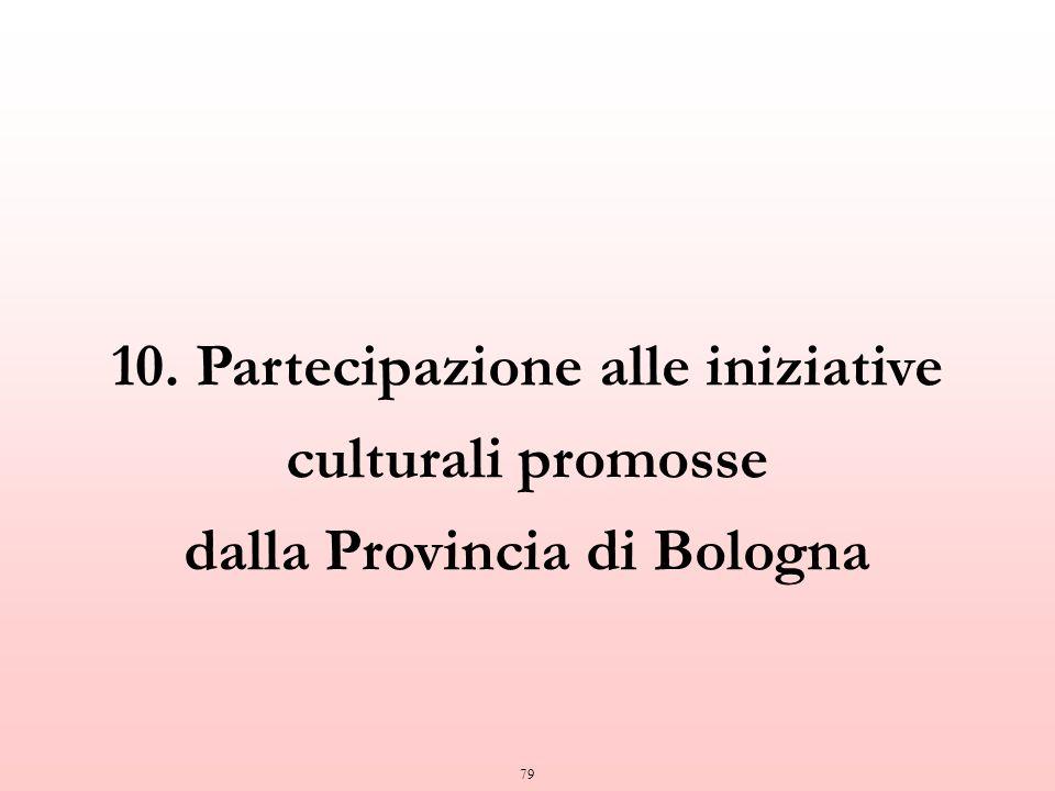 79 10. Partecipazione alle iniziative culturali promosse dalla Provincia di Bologna