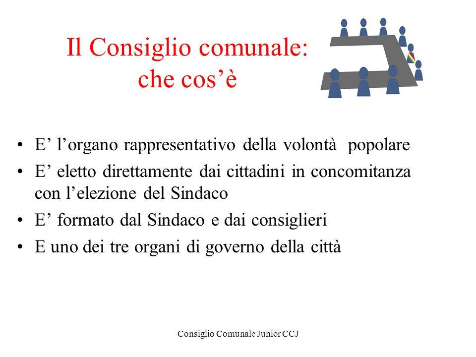 Consiglio Comunale Junior CCJ Il Consiglio comunale: che cosè E lorgano rappresentativo della volontà popolare E eletto direttamente dai cittadini in