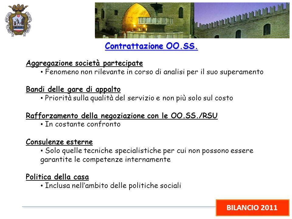 BILANCIO 2011 Contrattazione OO.SS. Aggregazione società partecipate Fenomeno non rilevante in corso di analisi per il suo superamento Bandi delle gar