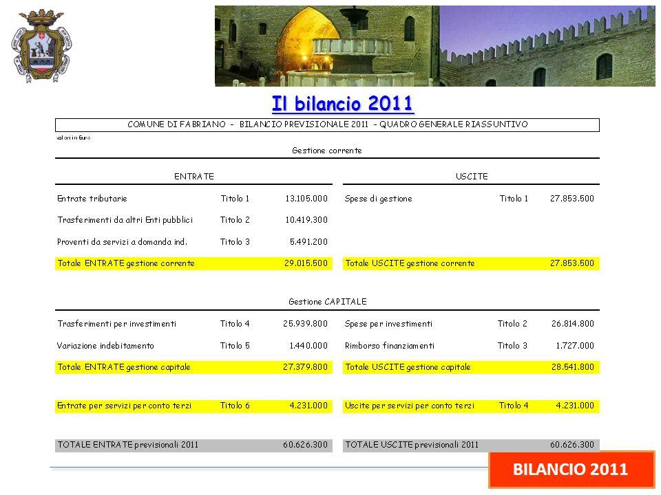 BILANCIO 2011 Il bilancio 2011