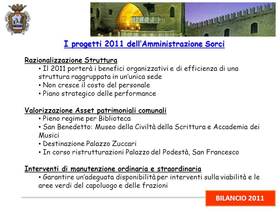 BILANCIO 2011 I progetti 2011 dellAmministrazione Sorci Razionalizzazione Struttura Il 2011 porterà i benefici organizzativi e di efficienza di una st