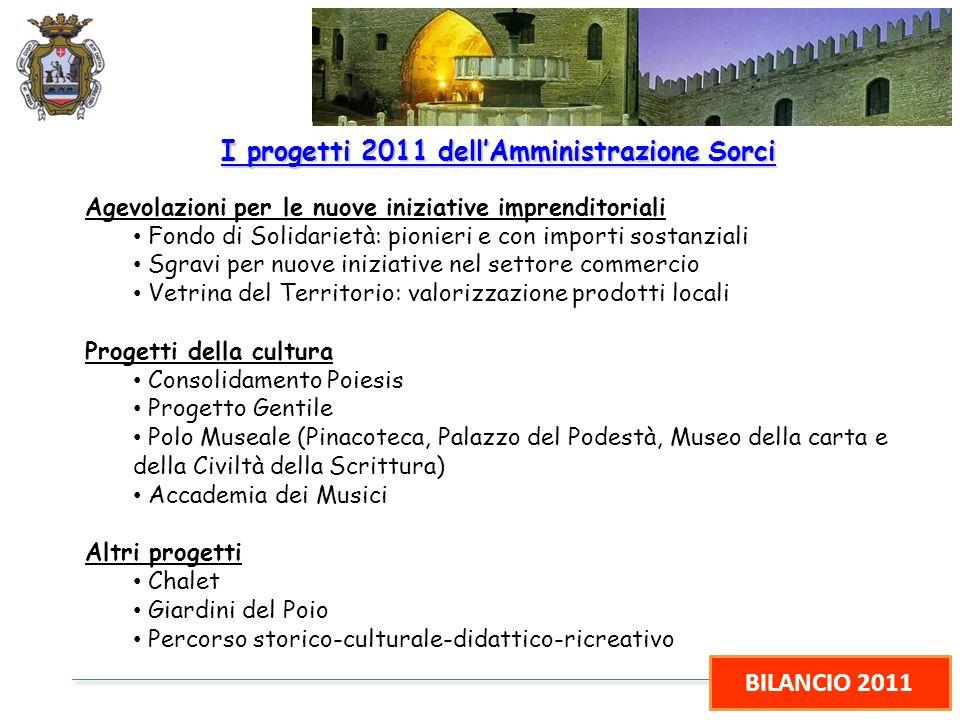 BILANCIO 2011 I progetti 2011 dellAmministrazione Sorci Agevolazioni per le nuove iniziative imprenditoriali Fondo di Solidarietà: pionieri e con impo