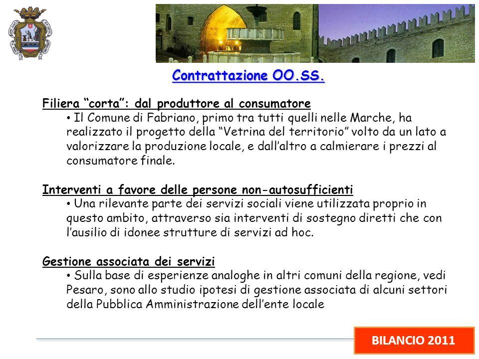 BILANCIO 2011 Contrattazione OO.SS. Filiera corta: dal produttore al consumatore Il Comune di Fabriano, primo tra tutti quelli nelle Marche, ha realiz