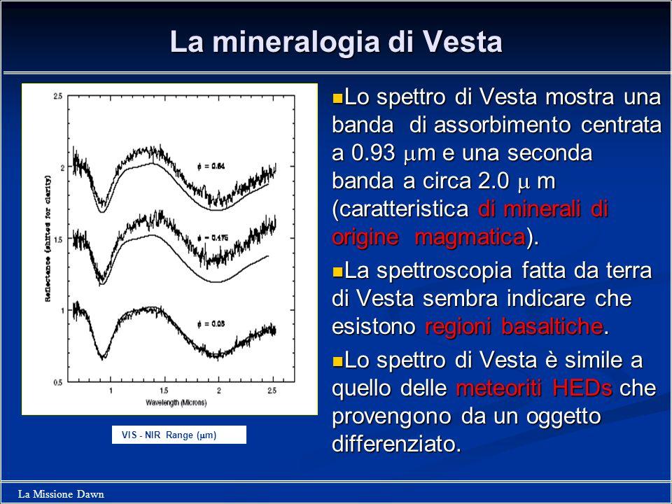 La Missione Dawn VIS - NIR Range ( m) La mineralogia di Vesta Lo spettro di Vesta mostra una banda di assorbimento centrata a 0.93 m e una seconda ban