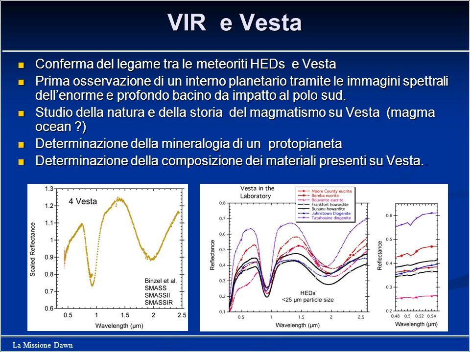 La Missione Dawn VIR e Vesta Conferma del legame tra le meteoriti HEDs e Vesta Conferma del legame tra le meteoriti HEDs e Vesta Prima osservazione di