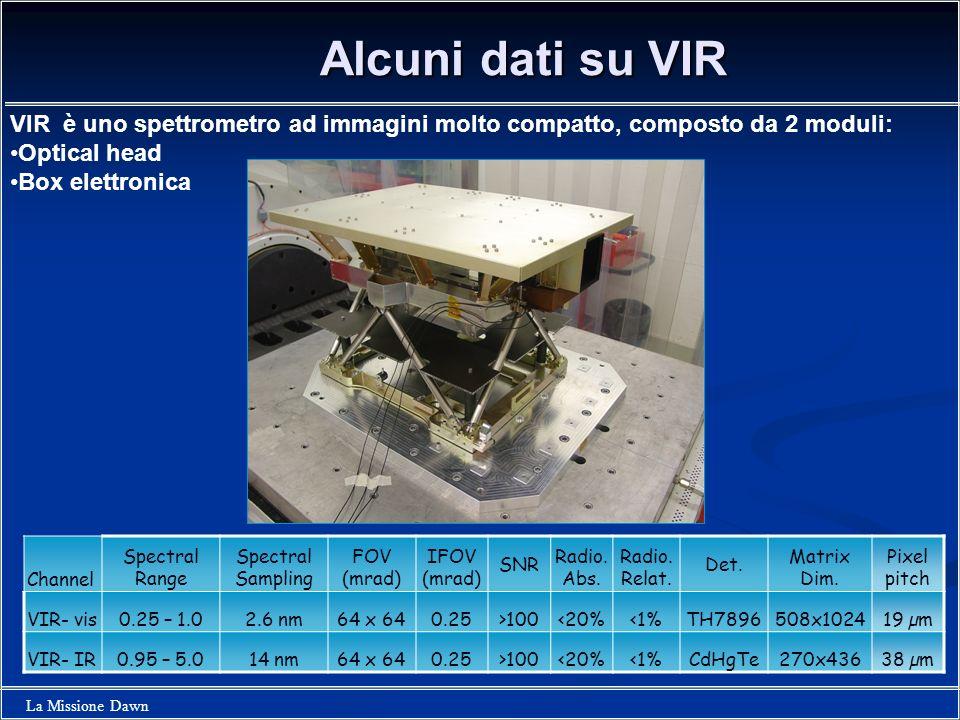 La Missione Dawn Alcuni dati su VIR VIR è uno spettrometro ad immagini molto compatto, composto da 2 moduli: Optical head Box elettronica Channel Spec