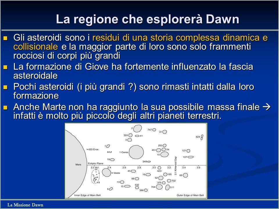 La Missione Dawn La regione che esplorerà Dawn Gli asteroidi sono i residui di una storia complessa dinamica e collisionale e la maggior parte di loro