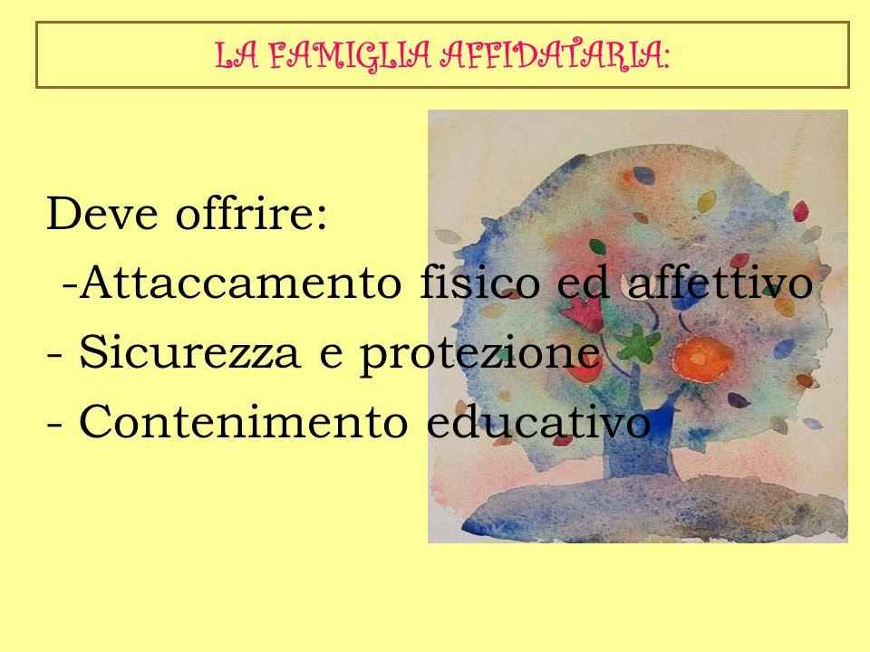 LA FAMIGLIA AFFIDATARIA: Deve offrire: -Attaccamento fisico ed affettivo -Sicurezza e protezione -Contenimento educativo