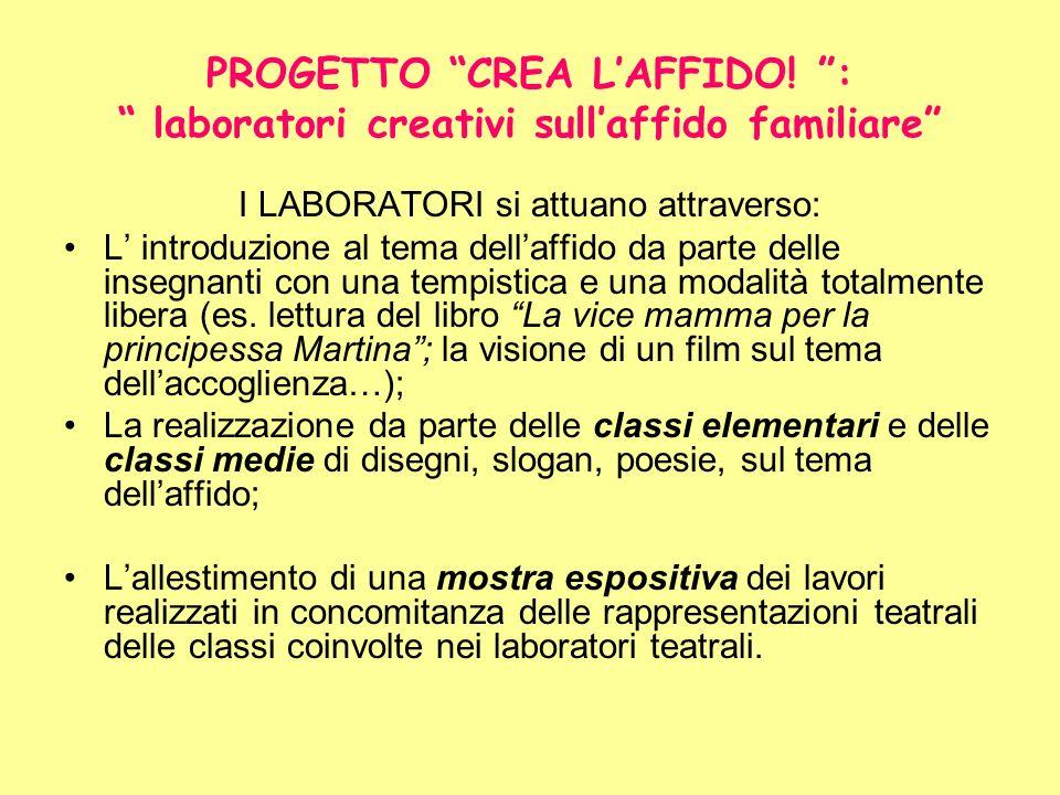 PROGETTO CREA LAFFIDO! : laboratori creativi sullaffido familiare I LABORATORI si attuano attraverso: L introduzione al tema dellaffido da parte delle