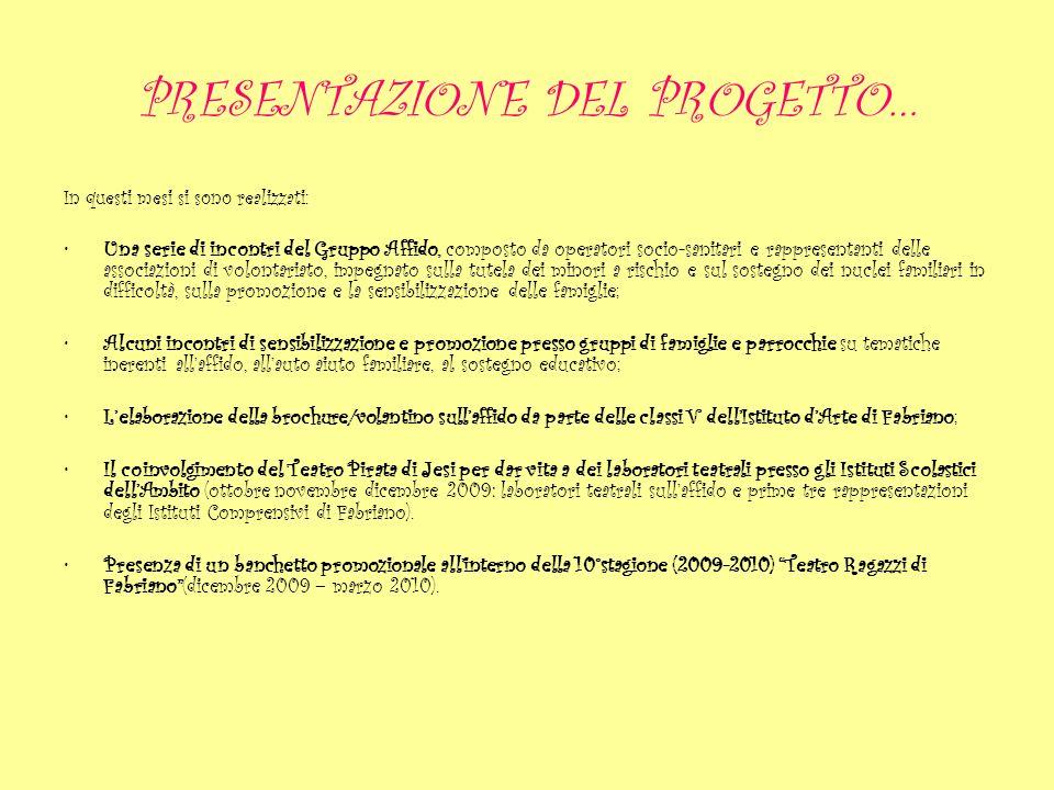 PRESENTAZIONE DEL PROGETTO… In programma, per i prossimi mesi: La formazione delle famiglie sul tema dellaffido; Una rassegna cinematografica sul tema dellaffido; Continuare con gli incontri di sensibilizzazione delle famiglie e la promozione sul territorio; Continuare con incontri costanti del Gruppo Affido.