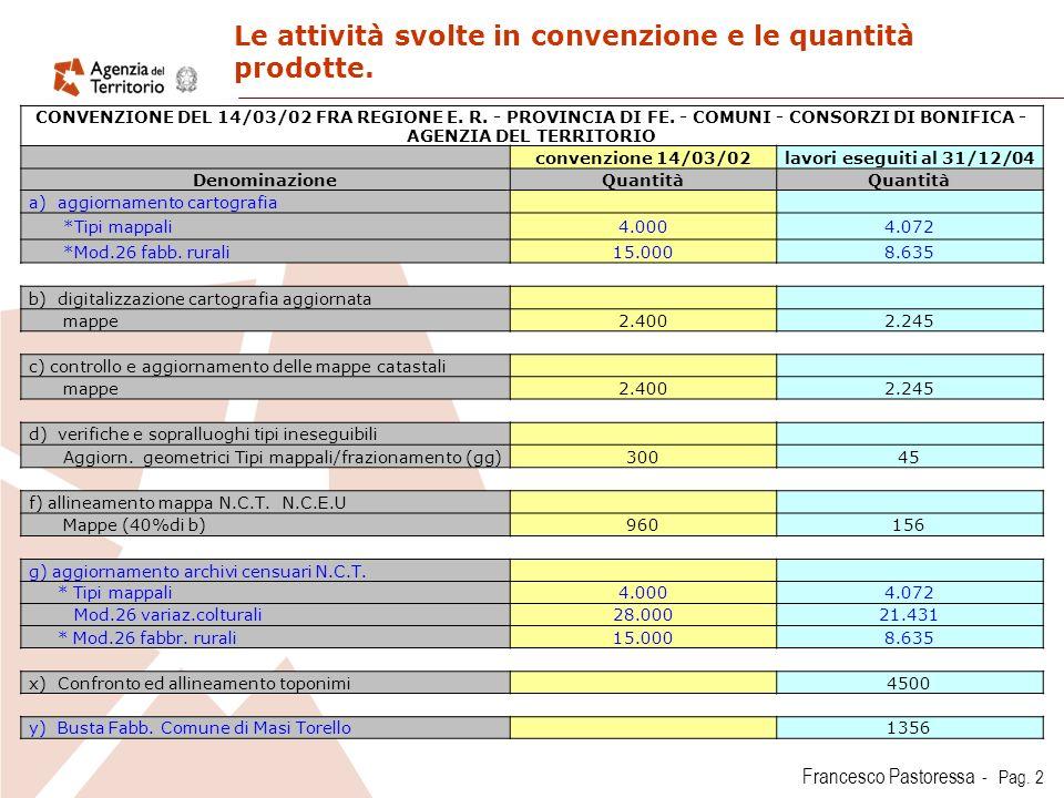 Francesco Pastoressa - Pag.2 Le attività svolte in convenzione e le quantità prodotte.