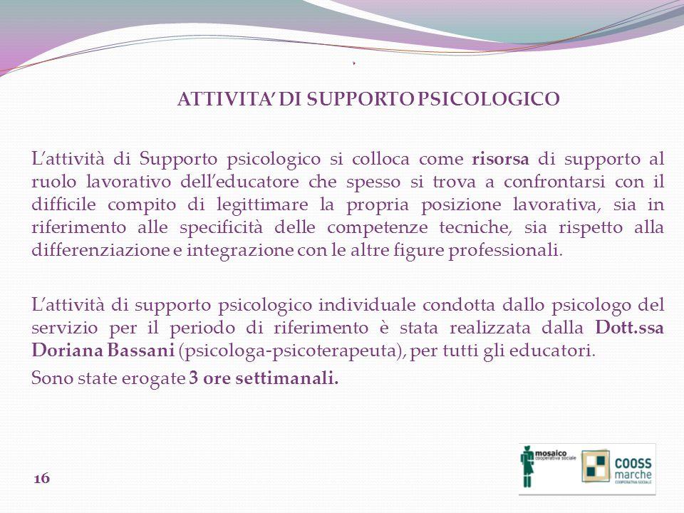 Lattività di Supporto psicologico si colloca come risorsa di supporto al ruolo lavorativo delleducatore che spesso si trova a confrontarsi con il diff