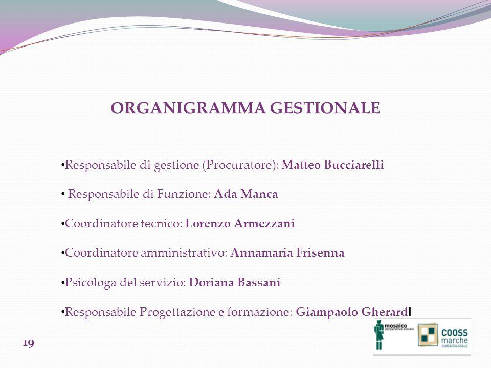 ORGANIGRAMMA GESTIONALE Responsabile di gestione (Procuratore): Matteo Bucciarelli Responsabile di Funzione: Ada Manca Coordinatore tecnico: Lorenzo A