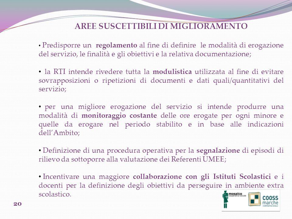 AREE SUSCETTIBILI DI MIGLIORAMENTO Predisporre un regolamento al fine di definire le modalità di erogazione del servizio, le finalità e gli obiettivi