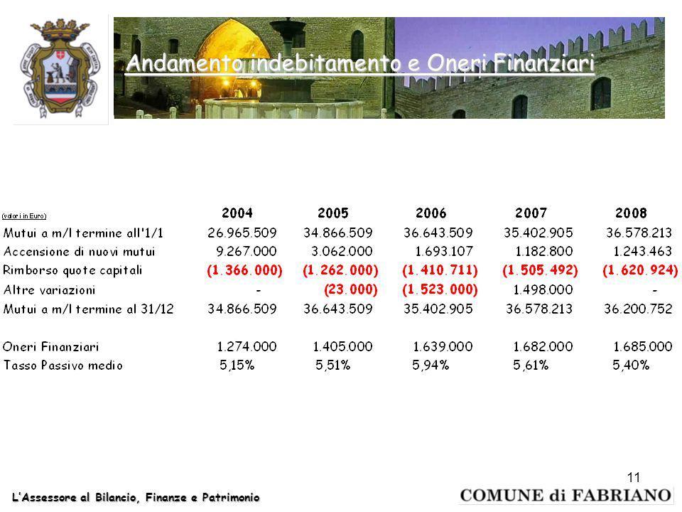 LAssessore al Bilancio, Finanze e Patrimonio 11 Andamento indebitamento e Oneri Finanziari