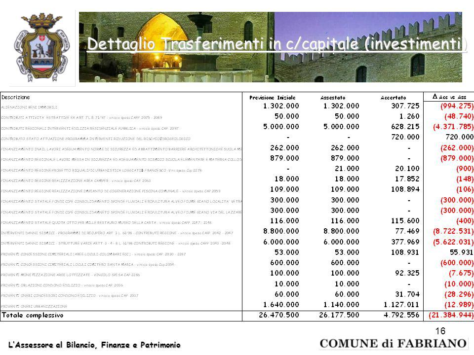 LAssessore al Bilancio, Finanze e Patrimonio 16 Dettaglio Trasferimenti in c/capitale (investimenti)