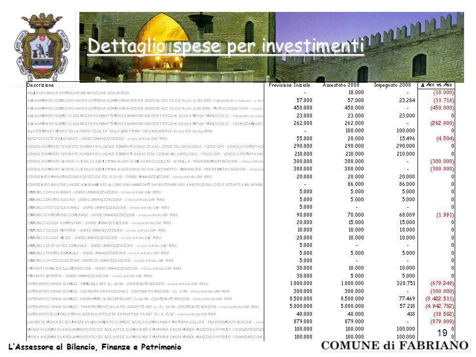 LAssessore al Bilancio, Finanze e Patrimonio 19 Dettaglio spese per investimenti