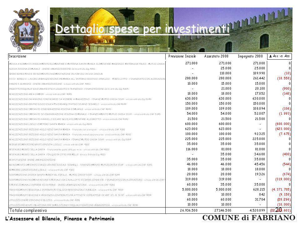 LAssessore al Bilancio, Finanze e Patrimonio 20 Dettaglio spese per investimenti