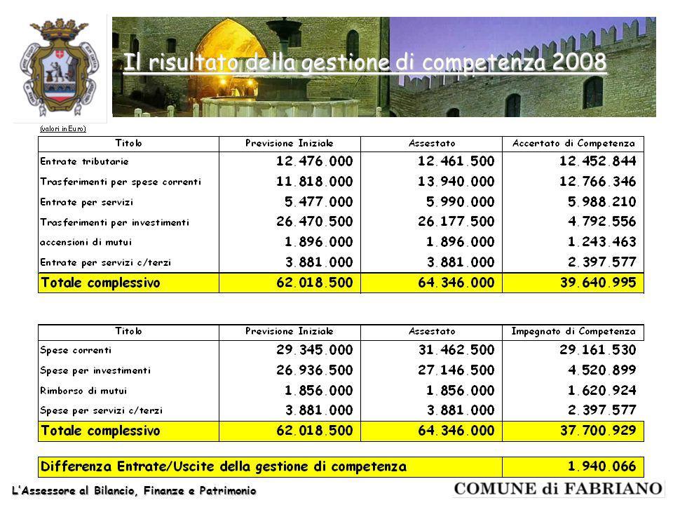 LAssessore al Bilancio, Finanze e Patrimonio 5 Il risultato della gestione di competenza 2008