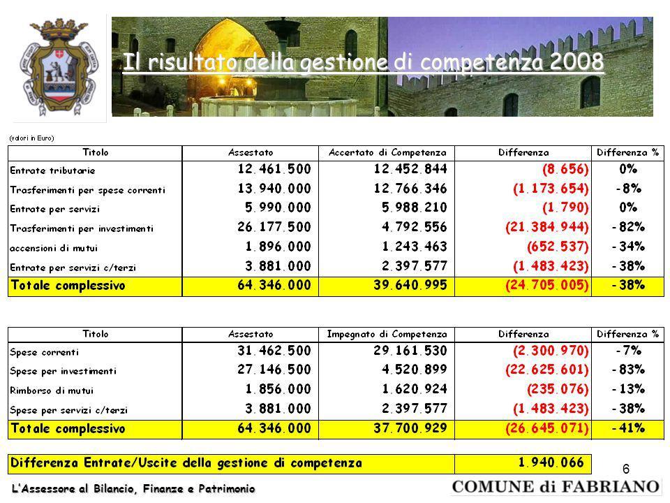 LAssessore al Bilancio, Finanze e Patrimonio 6 Il risultato della gestione di competenza 2008