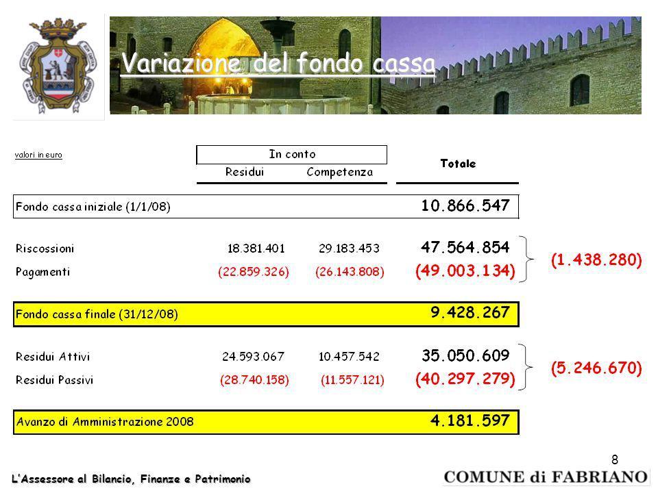 LAssessore al Bilancio, Finanze e Patrimonio 8 Variazione del fondo cassa