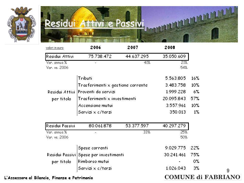 LAssessore al Bilancio, Finanze e Patrimonio 9 Residui Attivi e Passivi