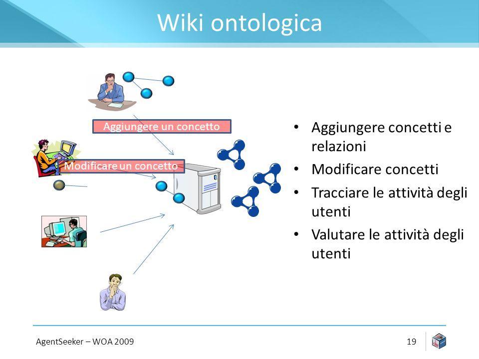 Wiki ontologica AgentSeeker – WOA 200919 Aggiungere concetti e relazioni Modificare concetti Tracciare le attività degli utenti Valutare le attività degli utenti Aggiungere un concetto Modificare un concetto