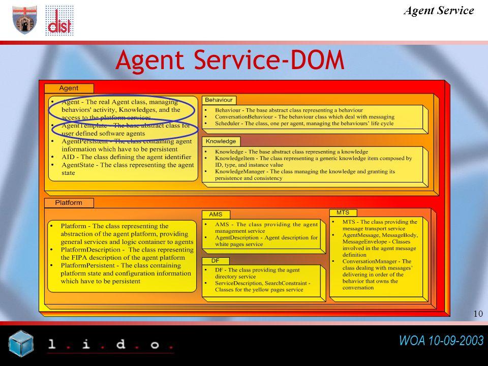 WOA 10-09-2003 Agent Service 10 Agent Service-DOM