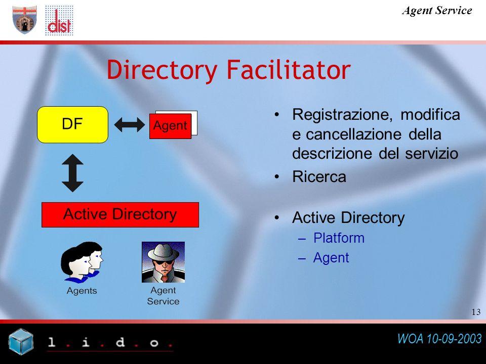 WOA 10-09-2003 Agent Service 13 Directory Facilitator Registrazione, modifica e cancellazione della descrizione del servizio Ricerca Active Directory –Platform –Agent