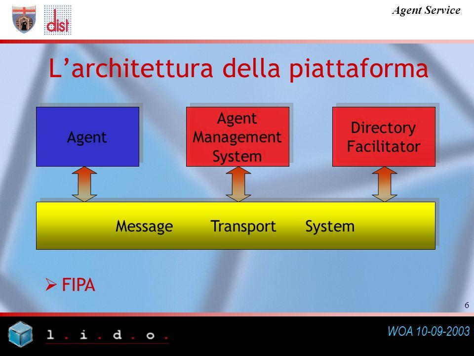 WOA 10-09-2003 Agent Service 6 Larchitettura della piattaforma Agent Management System Agent Management System Directory Facilitator Directory Facilitator MessageTransportSystem FIPA