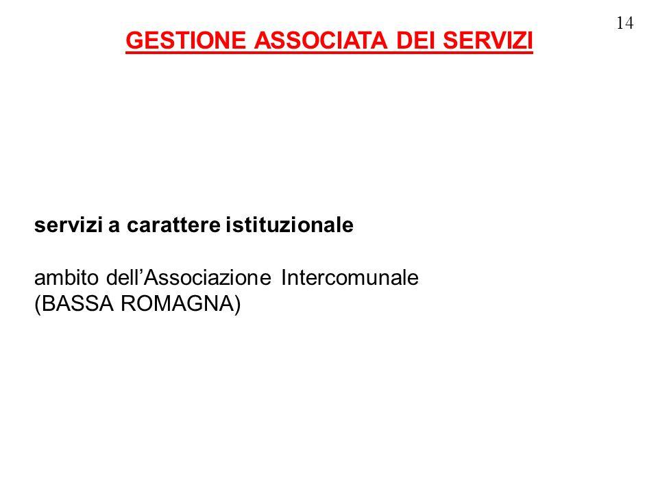 servizi a carattere istituzionale ambito dellAssociazione Intercomunale (BASSA ROMAGNA) 14 GESTIONE ASSOCIATA DEI SERVIZI
