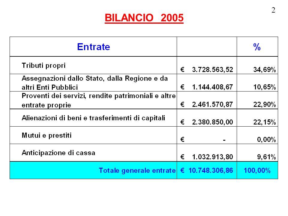 2 BILANCIO 2005
