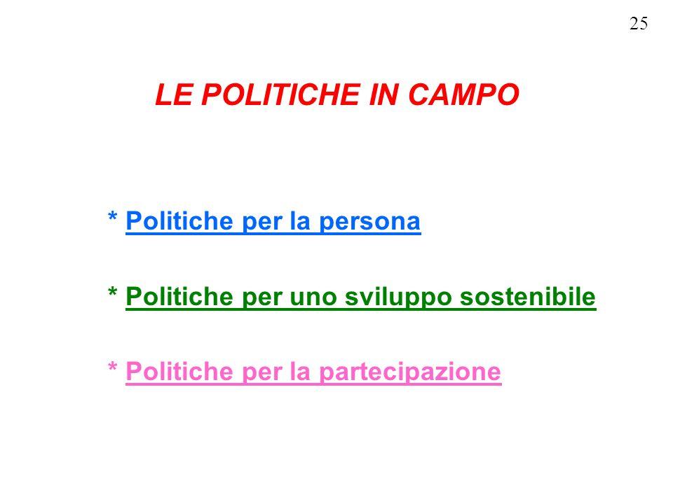 LE POLITICHE IN CAMPO * Politiche per la persona * Politiche per uno sviluppo sostenibile * Politiche per la partecipazione 25